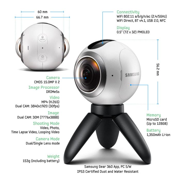 המפרט הטכני בקצרה של מצלמת 360 מעלות